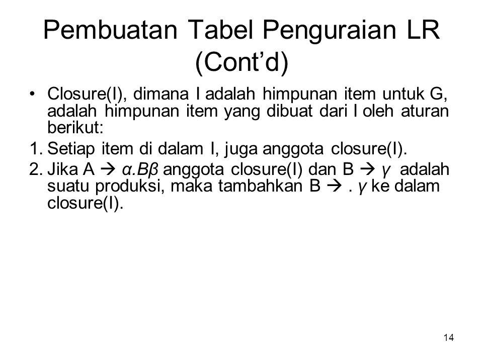 14 Pembuatan Tabel Penguraian LR (Cont'd) Closure(I), dimana I adalah himpunan item untuk G, adalah himpunan item yang dibuat dari I oleh aturan berik