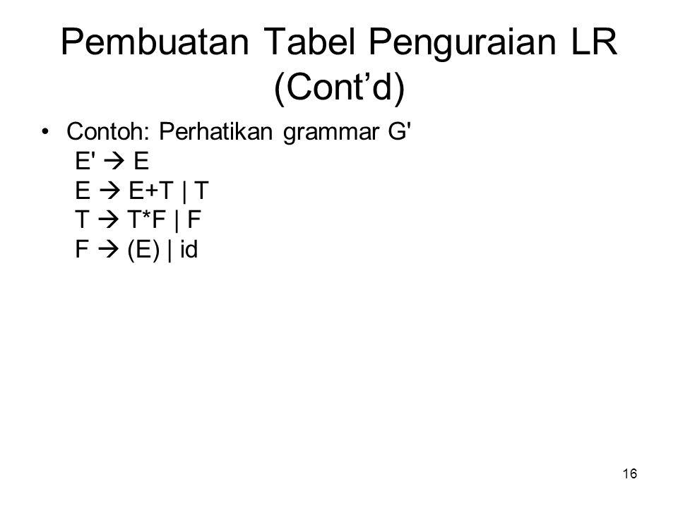 16 Pembuatan Tabel Penguraian LR (Cont'd) Contoh: Perhatikan grammar G' E'  E E  E+T   T T  T*F   F F  (E)   id