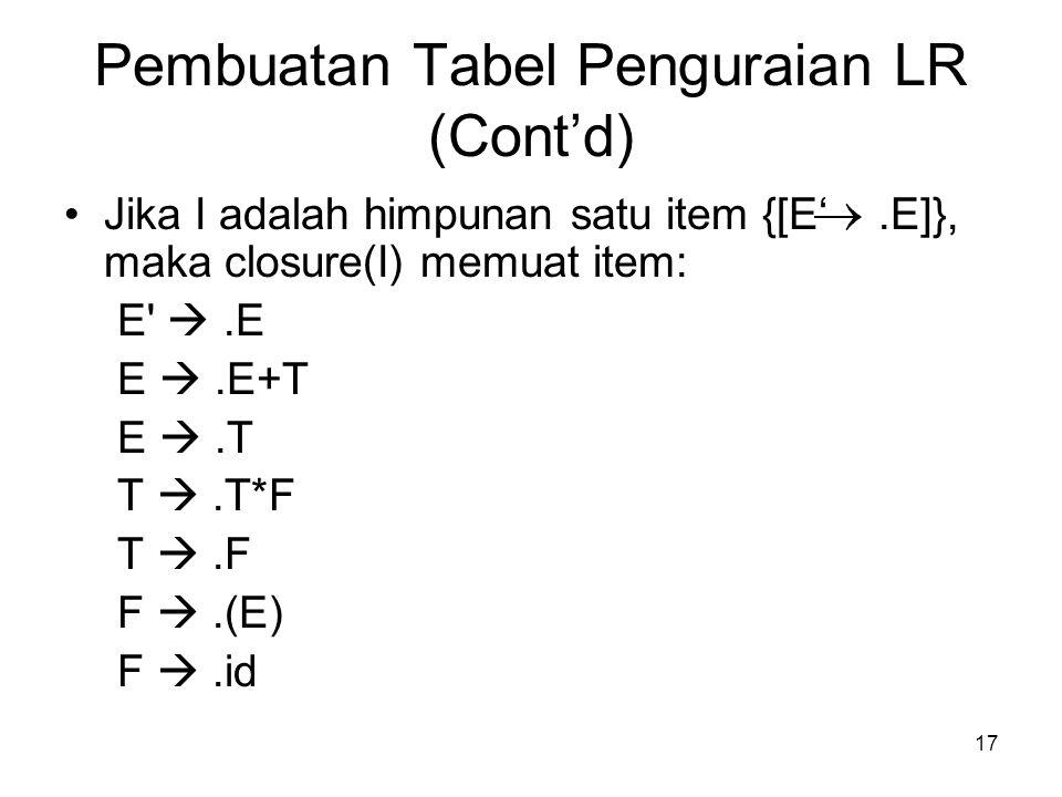 17 Pembuatan Tabel Penguraian LR (Cont'd) Jika I adalah himpunan satu item {[E'.E]}, maka closure(I) memuat item: E' .E E .E+T E .T T .T*F T .F F