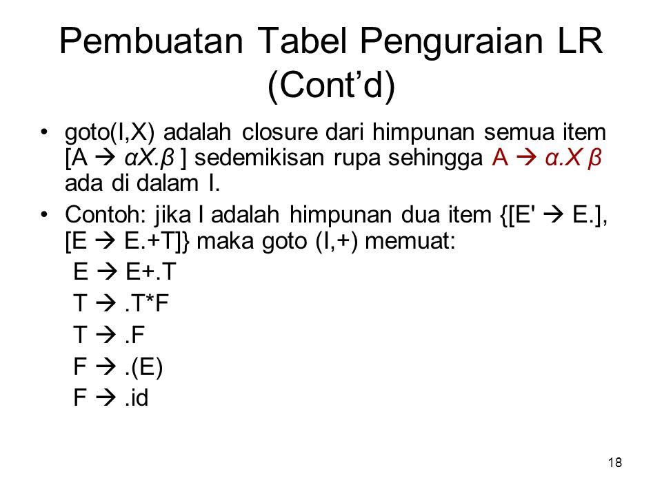 18 Pembuatan Tabel Penguraian LR (Cont'd) goto(I,X) adalah closure dari himpunan semua item [A  αX.β ] sedemikisan rupa sehingga A  α.X β ada di dal