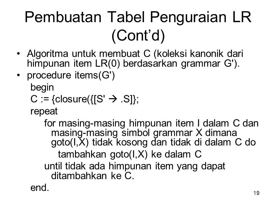 19 Pembuatan Tabel Penguraian LR (Cont'd) Algoritma untuk membuat C (koleksi kanonik dari himpunan item LR(0) berdasarkan grammar G'). procedure items
