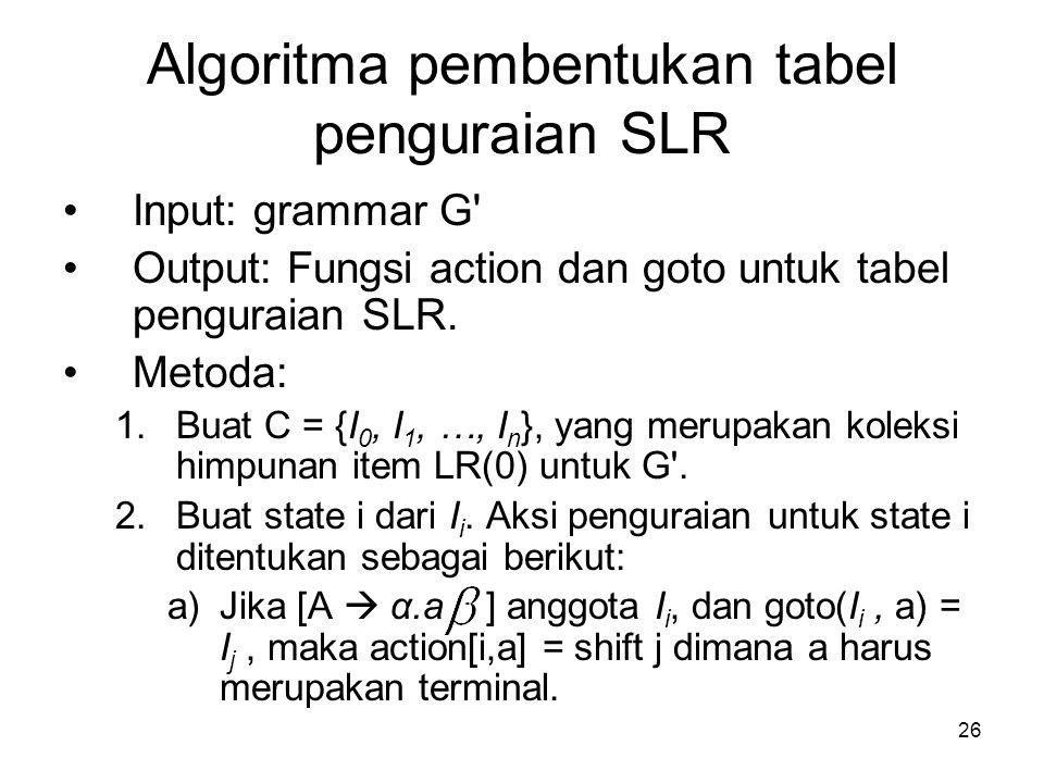 26 Algoritma pembentukan tabel penguraian SLR Input: grammar G' Output: Fungsi action dan goto untuk tabel penguraian SLR. Metoda: 1.Buat C = {I 0, I
