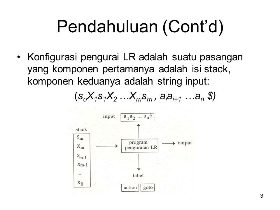 4 Langkah-langkah dalam proses LR Misalkan a i simbol input pertama, s m adalah simbol pada puncak stack.