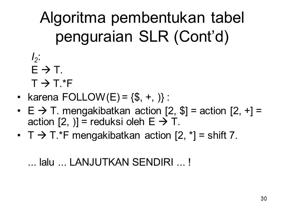 30 Algoritma pembentukan tabel penguraian SLR (Cont'd) I 2 : E  T. T  T.*F karena FOLLOW(E) = {$, +, )} : E  T. mengakibatkan action [2, $] = actio