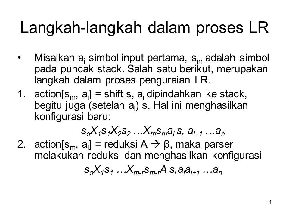 4 Langkah-langkah dalam proses LR Misalkan a i simbol input pertama, s m adalah simbol pada puncak stack. Salah satu berikut, merupakan langkah dalam