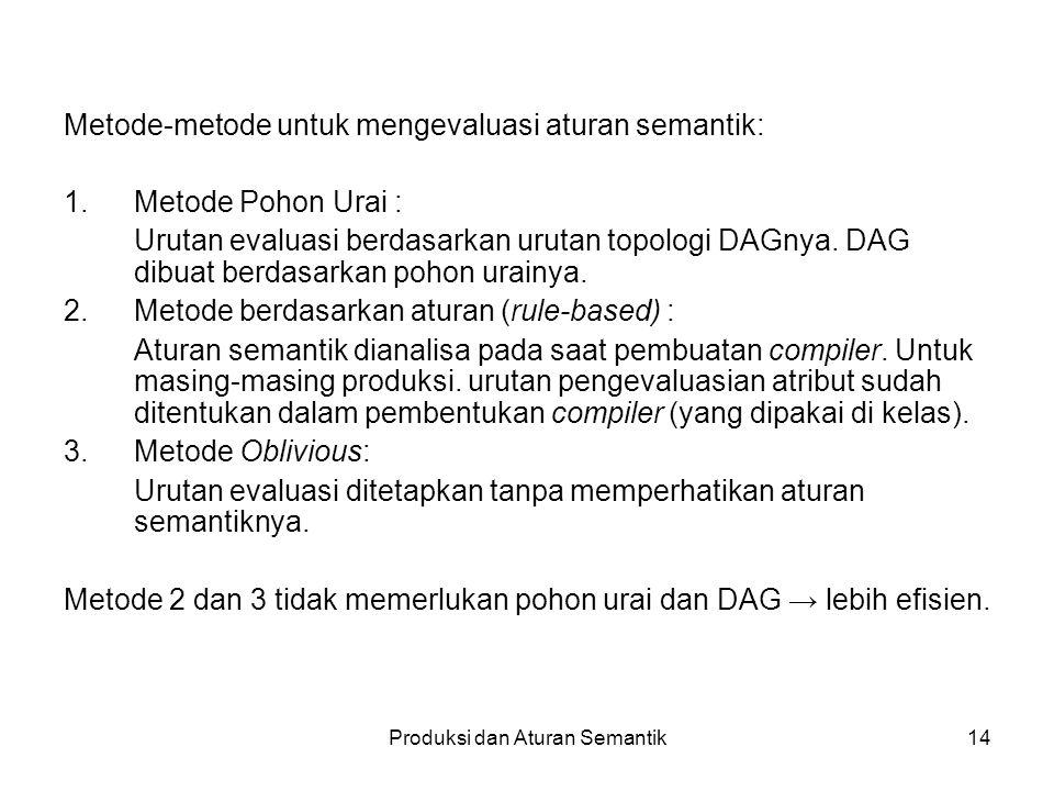 Produksi dan Aturan Semantik14 Metode-metode untuk mengevaluasi aturan semantik: 1.Metode Pohon Urai : Urutan evaluasi berdasarkan urutan topologi DAGnya.