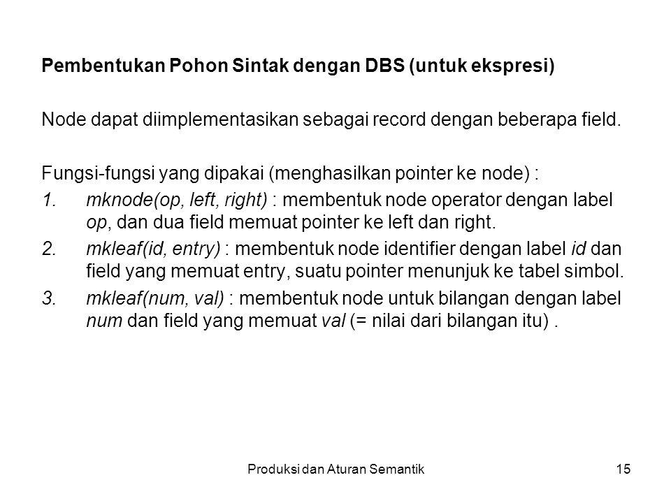 Produksi dan Aturan Semantik15 Pembentukan Pohon Sintak dengan DBS (untuk ekspresi) Node dapat diimplementasikan sebagai record dengan beberapa field.