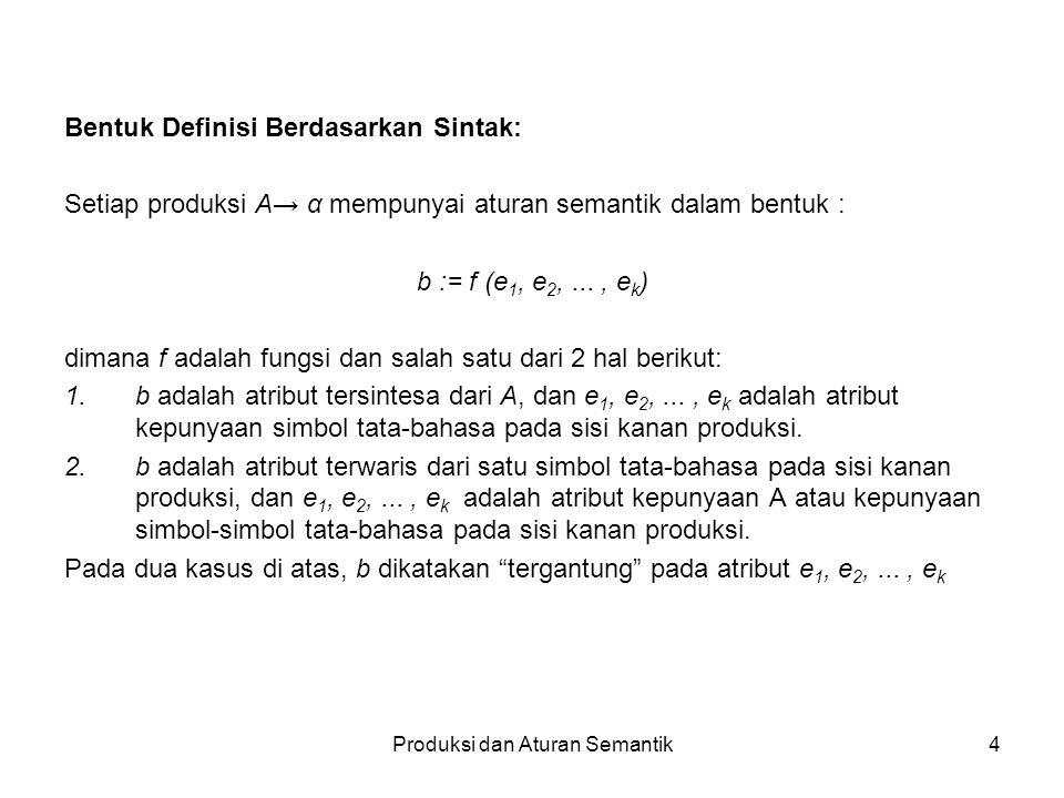 Produksi dan Aturan Semantik4 Bentuk Definisi Berdasarkan Sintak: Setiap produksi A→ α mempunyai aturan semantik dalam bentuk : b := f (e 1, e 2,..., e k ) dimana f adalah fungsi dan salah satu dari 2 hal berikut: 1.b adalah atribut tersintesa dari A, dan e 1, e 2,..., e k adalah atribut kepunyaan simbol tata-bahasa pada sisi kanan produksi.