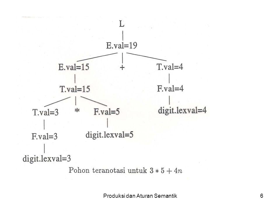 7 Contoh DBS yang memakai atribut terwaris : T punya atribut tersintesa type, yang nilainya ditentukan oleh keyword pada deklarasi.