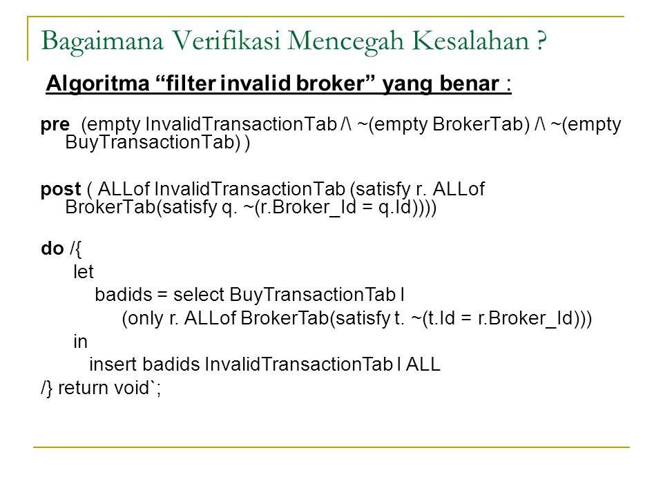 Bagaimana Verifikasi Mencegah Kesalahan ? pre (empty InvalidTransactionTab /\ ~(empty BrokerTab) /\ ~(empty BuyTransactionTab) ) post ( ALLof InvalidT