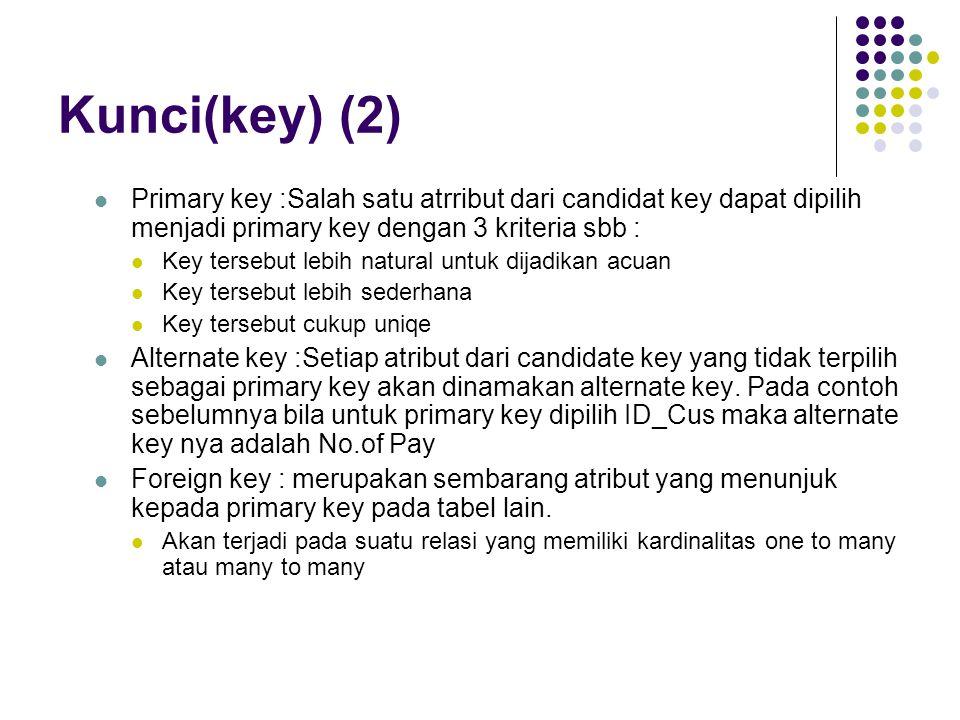 Kunci(key) (2) Primary key :Salah satu atrribut dari candidat key dapat dipilih menjadi primary key dengan 3 kriteria sbb : Key tersebut lebih natural