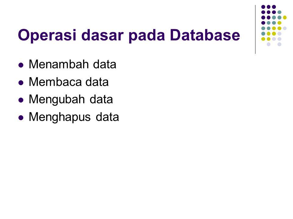 Operasi dasar pada Database Menambah data Membaca data Mengubah data Menghapus data
