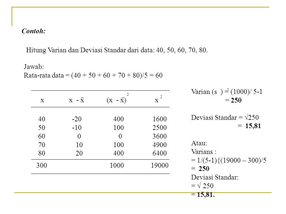 Contoh: Hitung Varian dan Deviasi Standar dari data: 40, 50, 60, 70, 80. Jawab: Rata-rata data = (40 + 50 + 60 + 70 + 80)/5 = 60 xx - x (x - x)x 2 40