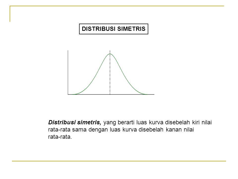DISTRIBUSI SIMETRIS Distribusi simetris, yang berarti luas kurva disebelah kiri nilai rata-rata sama dengan luas kurva disebelah kanan nilai rata-rata