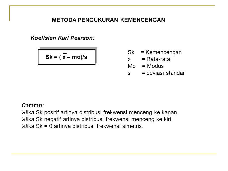 METODA PENGUKURAN KEMENCENGAN Koefisien Karl Pearson: Sk = ( x – mo)/s Catatan:  Jika Sk positif artinya distribusi frekwensi menceng ke kanan.  Jik