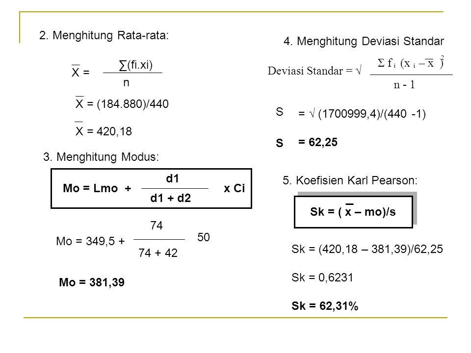 2. Menghitung Rata-rata: X = ∑(fi.xi) n X = (184.880)/440 X = 420,18 3. Menghitung Modus: Mo = Lmo + d1 d1 + d2 x Ci Mo = 349,5 + 74 74 + 42 50 Mo = 3