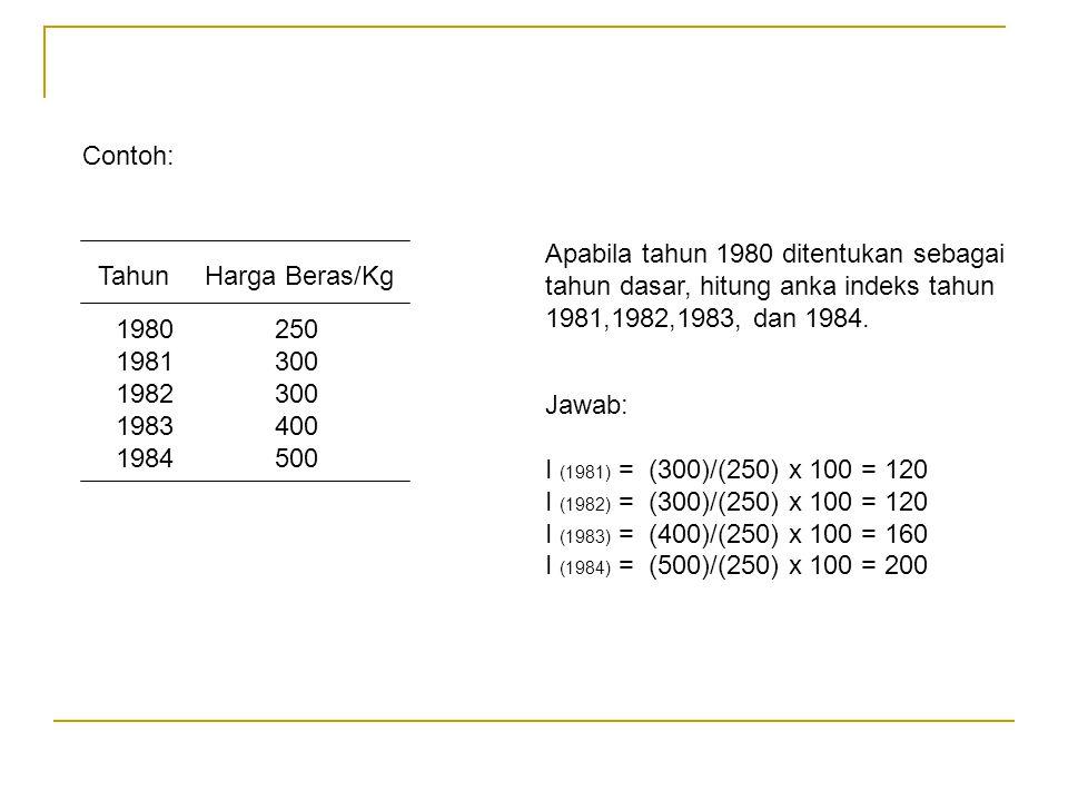 Contoh: TahunHarga Beras/Kg 1980 250 1981 300 1982 300 1983 400 1984 500 Apabila tahun 1980 ditentukan sebagai tahun dasar, hitung anka indeks tahun 1