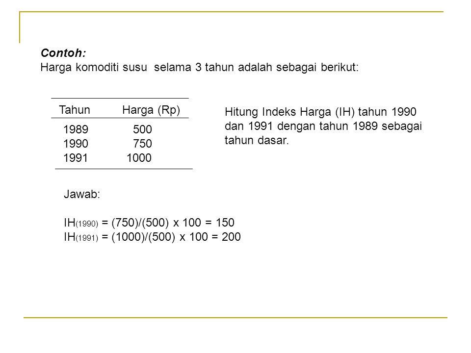 Contoh: Harga komoditi susu selama 3 tahun adalah sebagai berikut: Hitung Indeks Harga (IH) tahun 1990 dan 1991 dengan tahun 1989 sebagai tahun dasar.