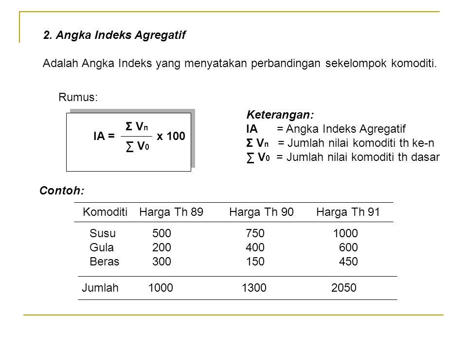2. Angka Indeks Agregatif Adalah Angka Indeks yang menyatakan perbandingan sekelompok komoditi. Rumus: IA = x 100 Σ V n ∑ V 0 Keterangan: IA = Angka I