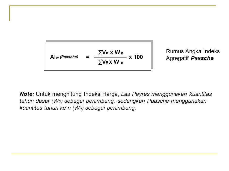 AI w = x 100 ∑V n x W ∑V 0 x W (Paasche) n n Note: Untuk menghitung Indeks Harga, Las Peyres menggunakan kuantitas tahun dasar (W 0 ) sebagai penimban