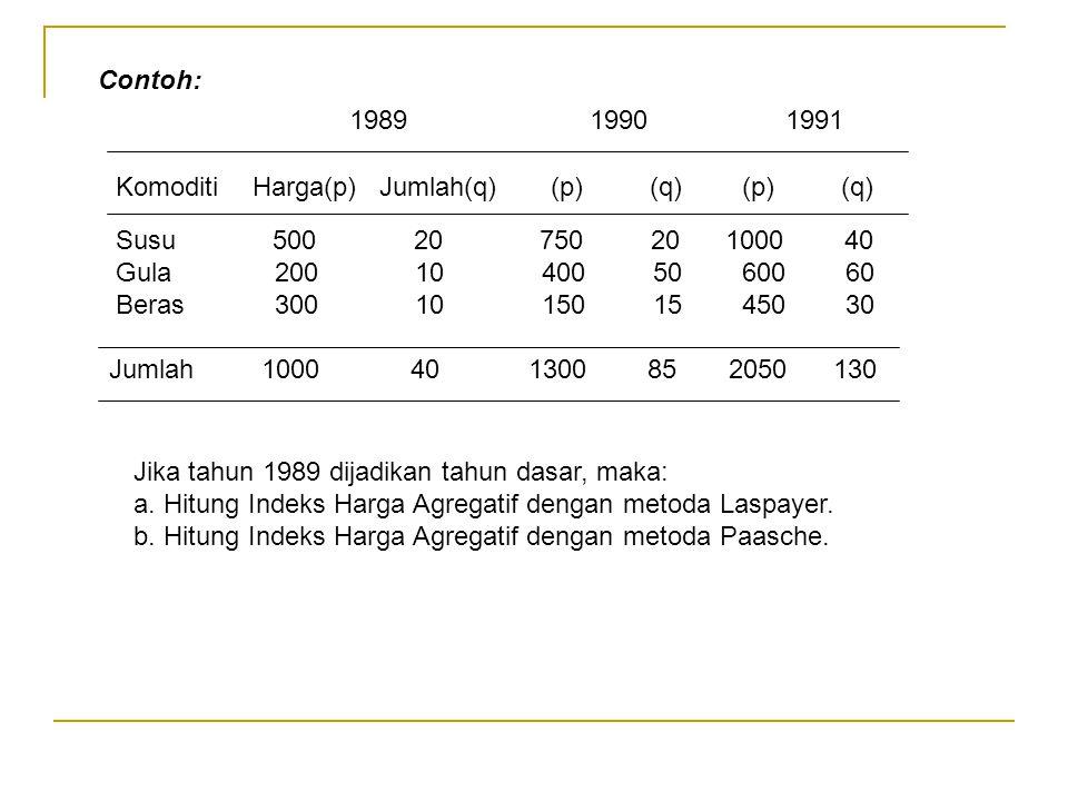 Contoh: Komoditi Harga(p) Jumlah(q) (p) (q) (p) (q) 198919901991 Susu 500 20 750 20 1000 40 Gula 200 10 400 50 600 60 Beras 300 10 150 15 450 30 Jumla