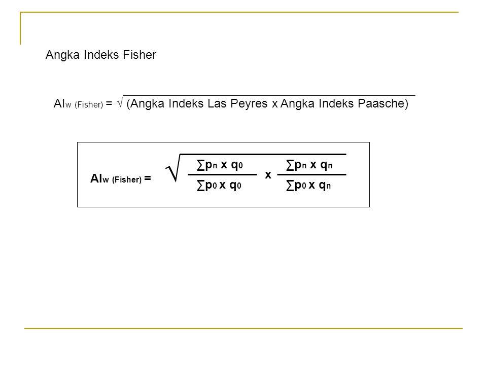 Angka Indeks Fisher AI w (Fisher) = √ (Angka Indeks Las Peyres x Angka Indeks Paasche) ∑p n x q 0 ∑p 0 x q 0 ∑p n x q n ∑p 0 x q n x √ AI w (Fisher) =