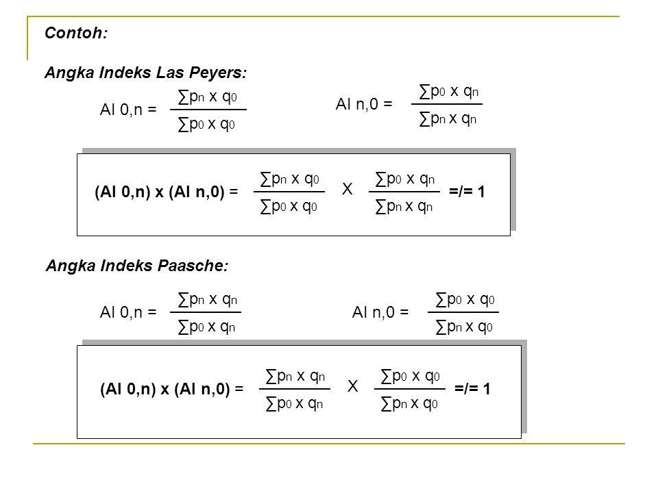 Contoh: Angka Indeks Las Peyers: AI 0,n = ∑p n x q 0 ∑p 0 x q 0 ∑p 0 x q n ∑p n x q n AI n,0 = (AI 0,n) x (AI n,0) = =/= 1 ∑p 0 x q n ∑p n x q n ∑p n