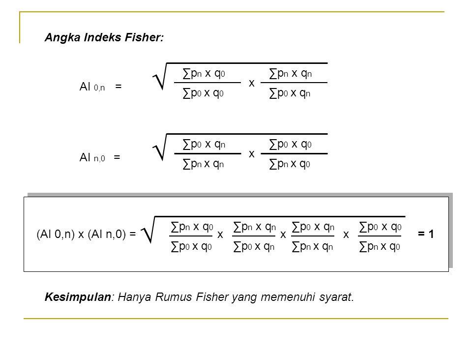 Angka Indeks Fisher: ∑p n x q 0 ∑p 0 x q 0 ∑p n x q n ∑p 0 x q n x √ AI 0,n = ∑p 0 x q n ∑p n x q n ∑p 0 x q 0 ∑p n x q 0 x √ AI n,0 = (AI 0,n) x (AI