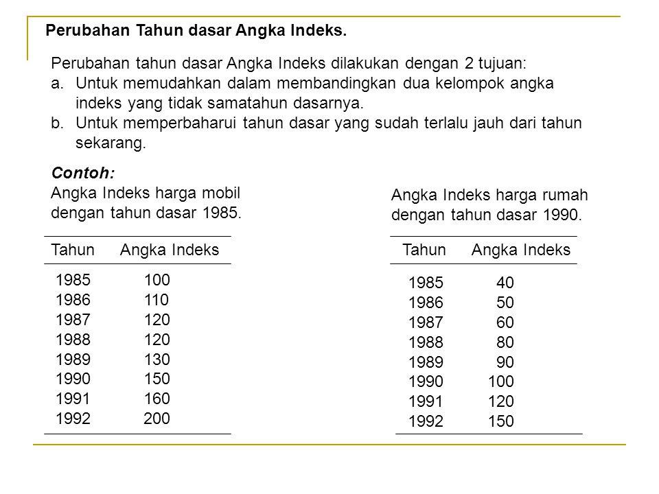 Perubahan Tahun dasar Angka Indeks. Perubahan tahun dasar Angka Indeks dilakukan dengan 2 tujuan: a.Untuk memudahkan dalam membandingkan dua kelompok