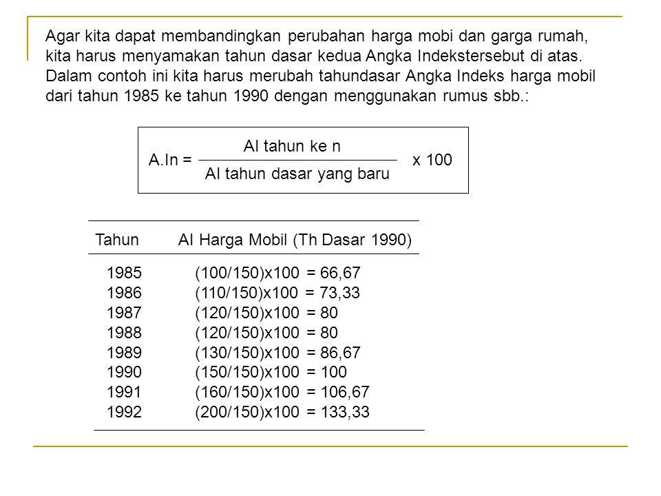 Agar kita dapat membandingkan perubahan harga mobi dan garga rumah, kita harus menyamakan tahun dasar kedua Angka Indekstersebut di atas. Dalam contoh
