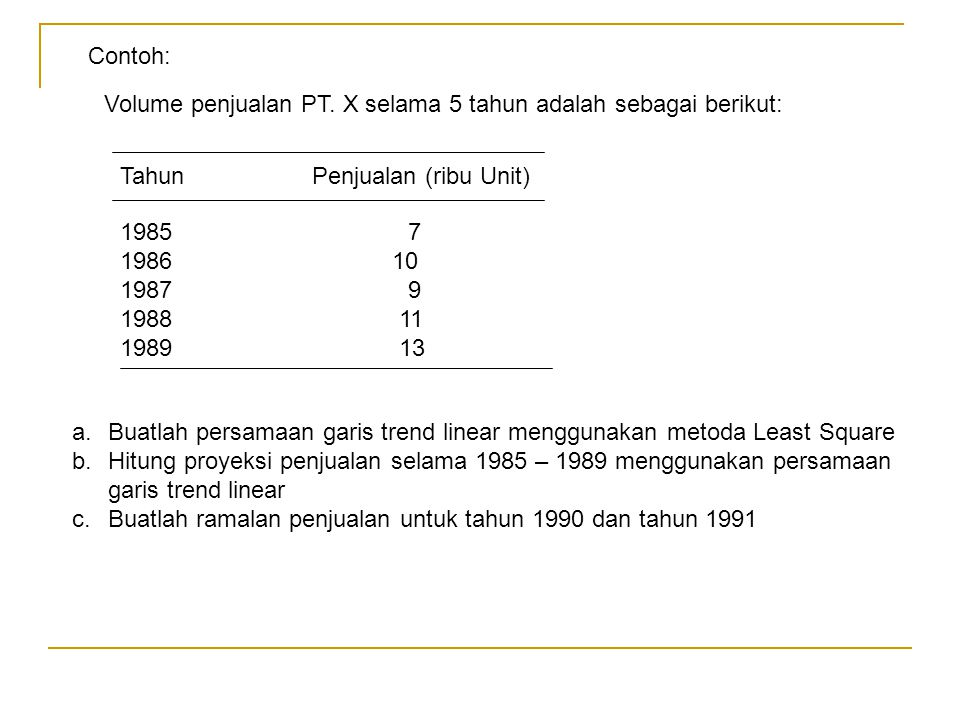 Contoh: Volume penjualan PT. X selama 5 tahun adalah sebagai berikut: Tahun Penjualan (ribu Unit) 19857 1986 10 19879 1988 11 1989 13 a.Buatlah persam