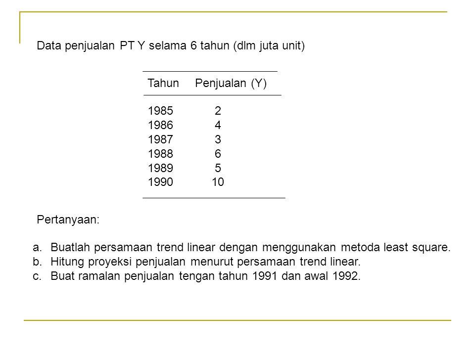 1985 2 1986 4 1987 3 1988 6 1989 5 1990 10 Tahun Penjualan (Y) Data penjualan PT Y selama 6 tahun (dlm juta unit) Pertanyaan: a.Buatlah persamaan tren