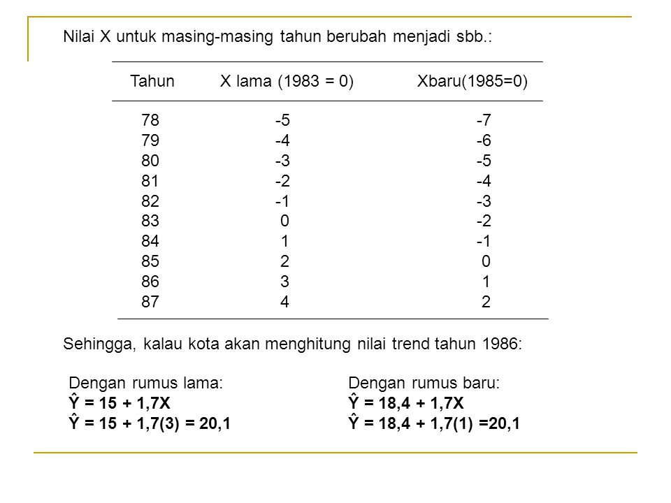 Nilai X untuk masing-masing tahun berubah menjadi sbb.: Sehingga, kalau kota akan menghitung nilai trend tahun 1986: Dengan rumus lama: Ŷ = 15 + 1,7X