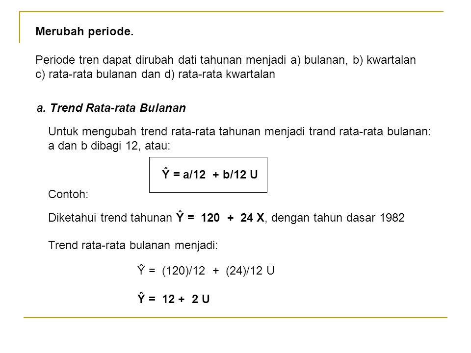 Merubah periode. Periode tren dapat dirubah dati tahunan menjadi a) bulanan, b) kwartalan c) rata-rata bulanan dan d) rata-rata kwartalan a. Trend Rat