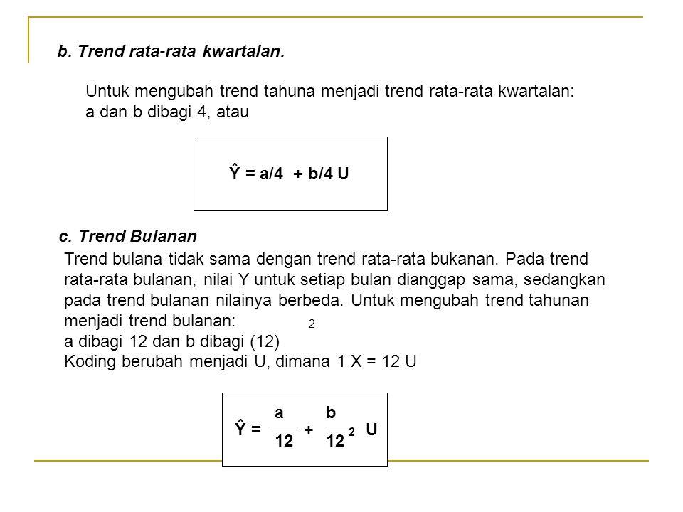 b. Trend rata-rata kwartalan. Untuk mengubah trend tahuna menjadi trend rata-rata kwartalan: a dan b dibagi 4, atau Ŷ = a/4 + b/4 U c. Trend Bulanan T