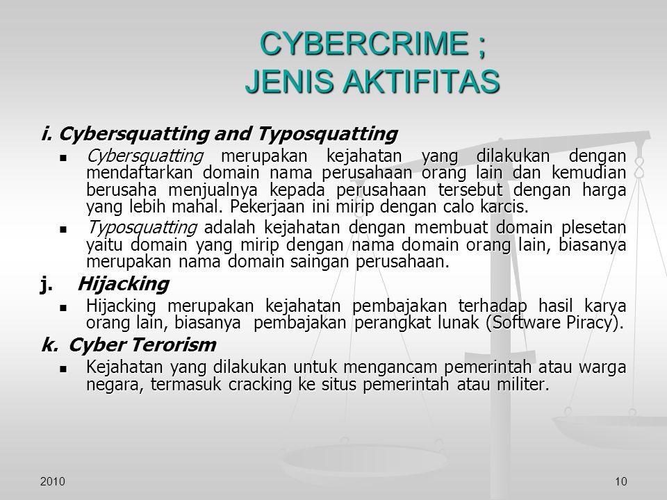 CYBERCRIME ; JENIS AKTIFITAS i. Cybersquatting and Typosquatting Cybersquatting merupakan kejahatan yang dilakukan dengan mendaftarkan domain nama per