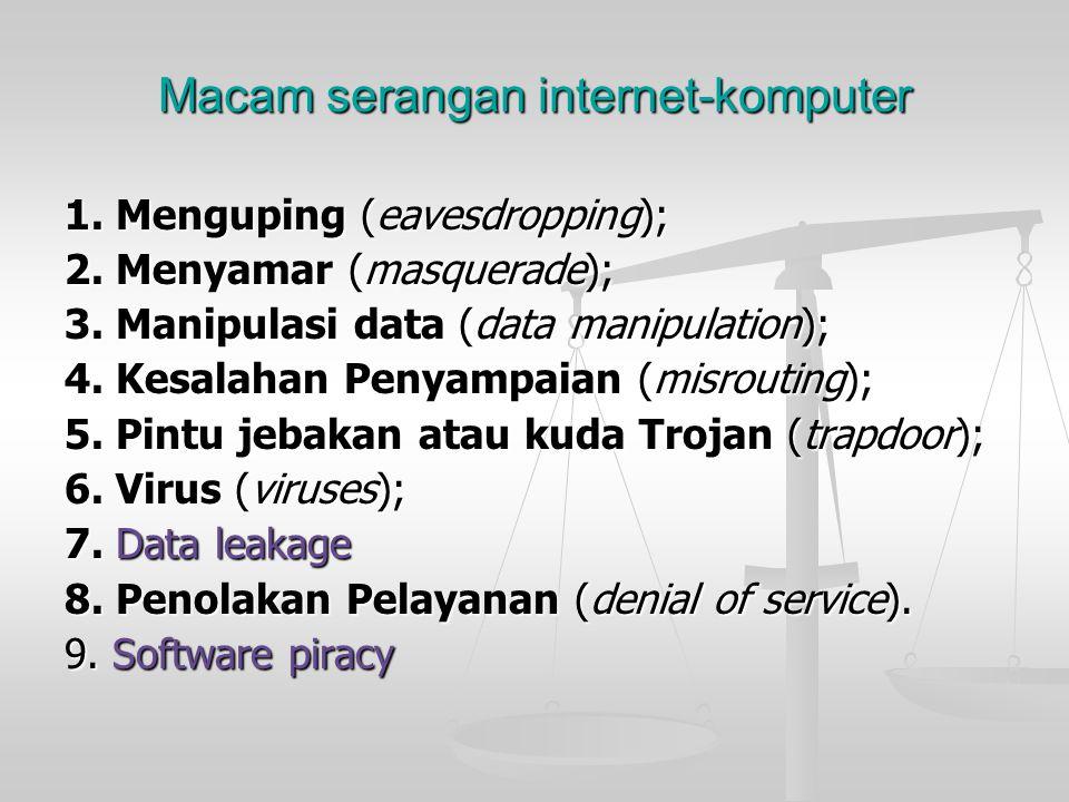 Macam serangan internet-komputer 1. Menguping (eavesdropping); 2. Menyamar (masquerade); 3. Manipulasi data (data manipulation); 4. Kesalahan Penyampa