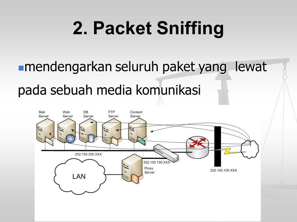 2. Packet Sniffing mendengarkan seluruh paket yang lewat pada sebuah media komunikasi mendengarkan seluruh paket yang lewat pada sebuah media komunika