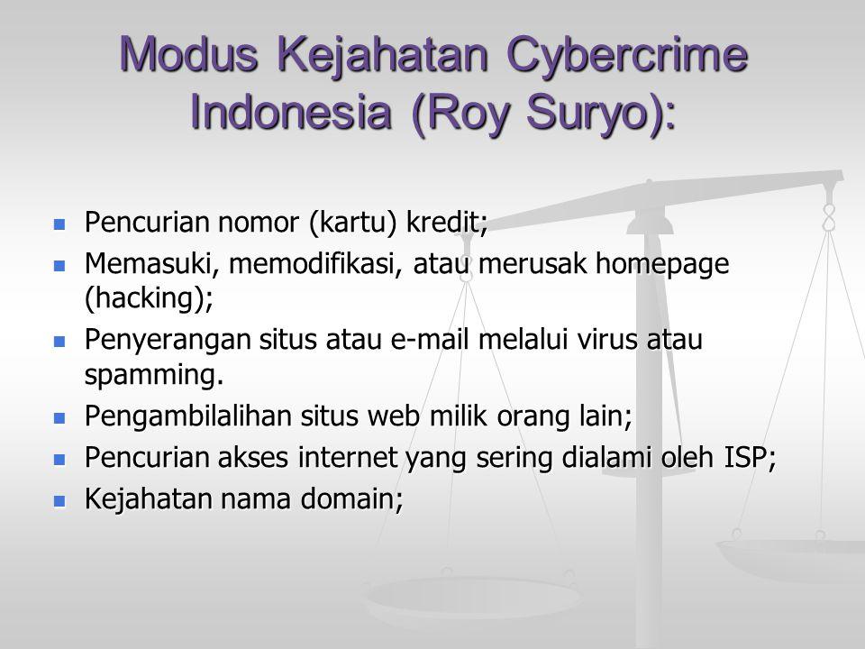 Modus Kejahatan Cybercrime Indonesia (Roy Suryo): Pencurian nomor (kartu) kredit; Pencurian nomor (kartu) kredit; Memasuki, memodifikasi, atau merusak