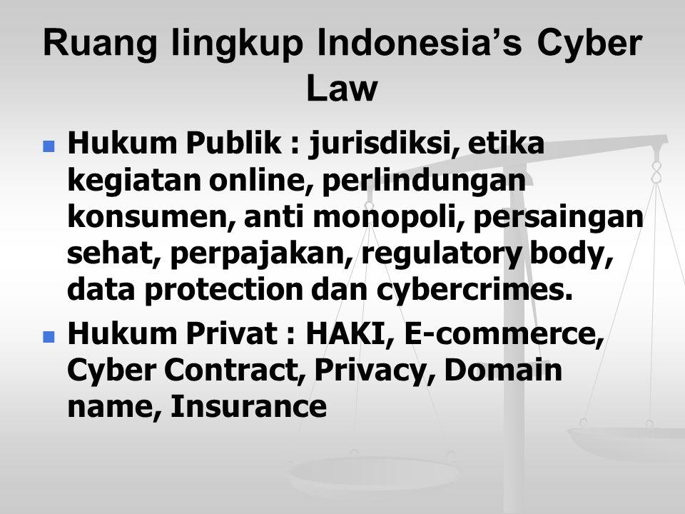 Ruang lingkup Indonesia's Cyber Law Hukum Publik : jurisdiksi, etika kegiatan online, perlindungan konsumen, anti monopoli, persaingan sehat, perpajak