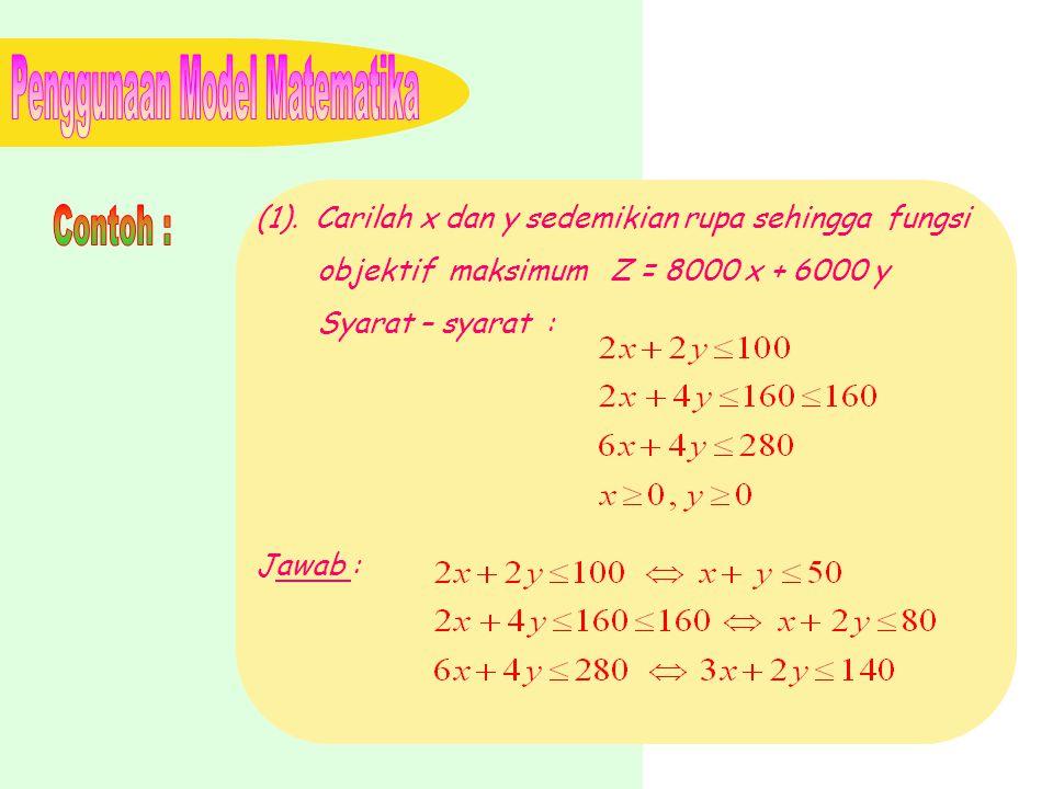 (1). Carilah x dan y sedemikian rupa sehingga fungsi objektif maksimum Z = 8000 x + 6000 y Syarat – syarat : Jawab :