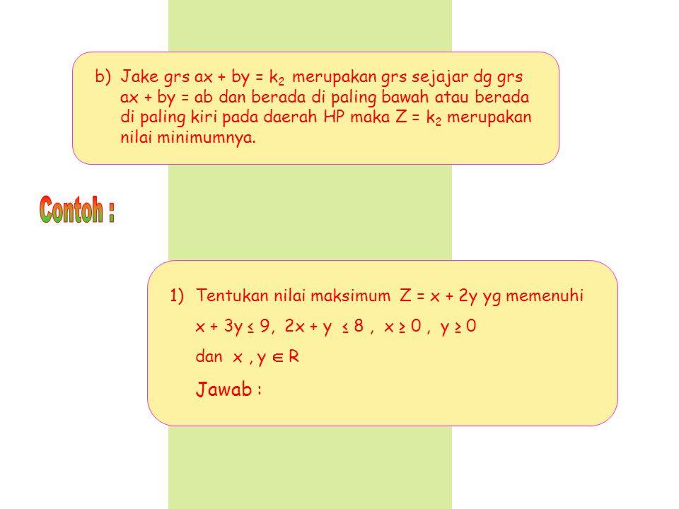 b)Jake grs ax + by = k 2 merupakan grs sejajar dg grs ax + by = ab dan berada di paling bawah atau berada di paling kiri pada daerah HP maka Z = k 2 m
