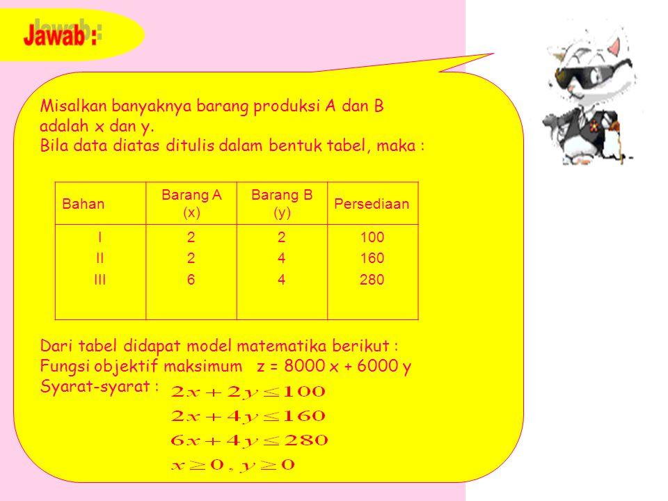 Misalkan banyaknya barang produksi A dan B adalah x dan y. Bila data diatas ditulis dalam bentuk tabel, maka : Dari tabel didapat model matematika ber