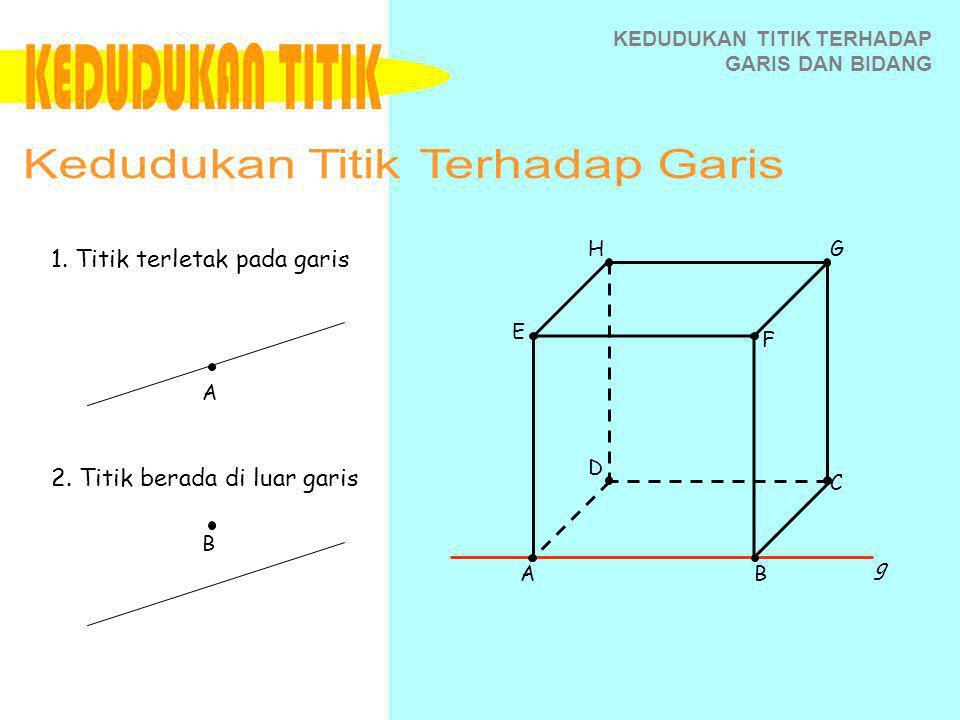 KEDUDUKAN TITIK TERHADAP GARIS DAN BIDANG 1. Titik terletak pada garis 2. Titik berada di luar garis A B AB E H D C G F g