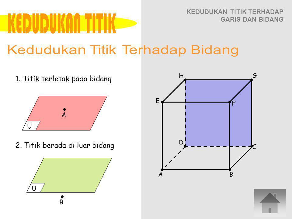 KEDUDUKAN TITIK TERHADAP GARIS DAN BIDANG 1. Titik terletak pada bidang 2. Titik berada di luar bidang B A U U AB E H D C G F