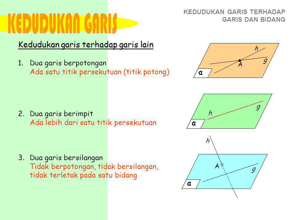 KEDUDUKAN GARIS TERHADAP GARIS DAN BIDANG α 1.Dua garis berpotongan Ada satu titik persekutuan (titik potong) 2.Dua garis berimpit Ada lebih dari satu titik persekutuan 3.Dua garis bersilangan Tidak berpotongan, tidak bersilangan, tidak terletak pada satu bidang α α A g h g h g A h Kedudukan garis terhadap garis lain