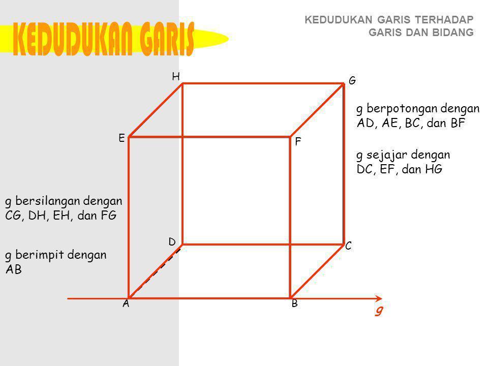 KEDUDUKAN GARIS TERHADAP GARIS DAN BIDANG AB E H D C G F g g berpotongan dengan AD, AE, BC, dan BF g sejajar dengan DC, EF, dan HG g bersilangan denga
