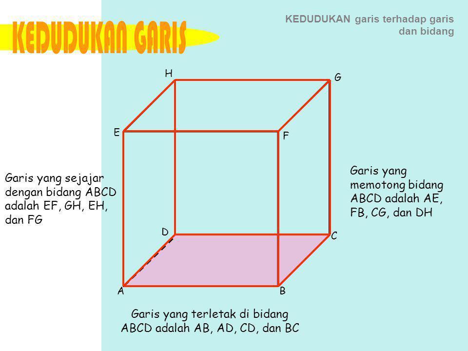 KEDUDUKAN garis terhadap garis dan bidang AB E H D C G F Garis yang terletak di bidang ABCD adalah AB, AD, CD, dan BC Garis yang sejajar dengan bidang ABCD adalah EF, GH, EH, dan FG Garis yang memotong bidang ABCD adalah AE, FB, CG, dan DH