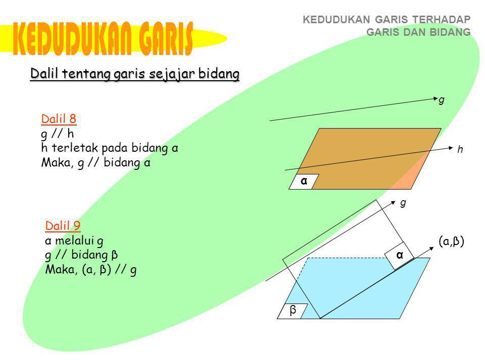 KEDUDUKAN GARIS TERHADAP GARIS DAN BIDANG Dalil tentang garis sejajar bidang Dalil 8 g // h h terletak pada bidang α Maka, g // bidang α Dalil 9 α melalui g g // bidang β Maka, (a, β) // g α g h β α (a,β) g