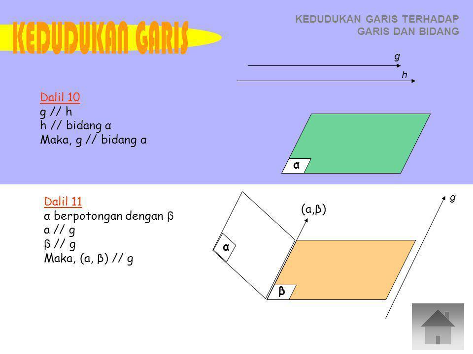 KEDUDUKAN GARIS TERHADAP GARIS DAN BIDANG Dalil 10 g // h h // bidang α Maka, g // bidang α Dalil 11 α berpotongan dengan β a // g β // g Maka, (a, β)